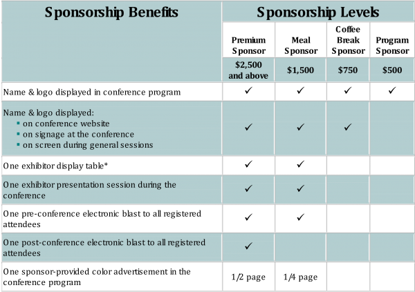 event sponsorship levels template .