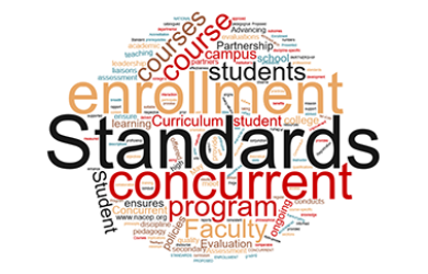standards word cloud